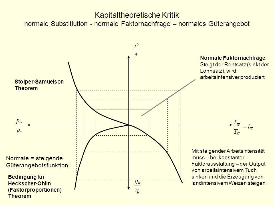 Kapitaltheoretische Kritik normale Substitiution - normale Faktornachfrage – normales Güterangebot