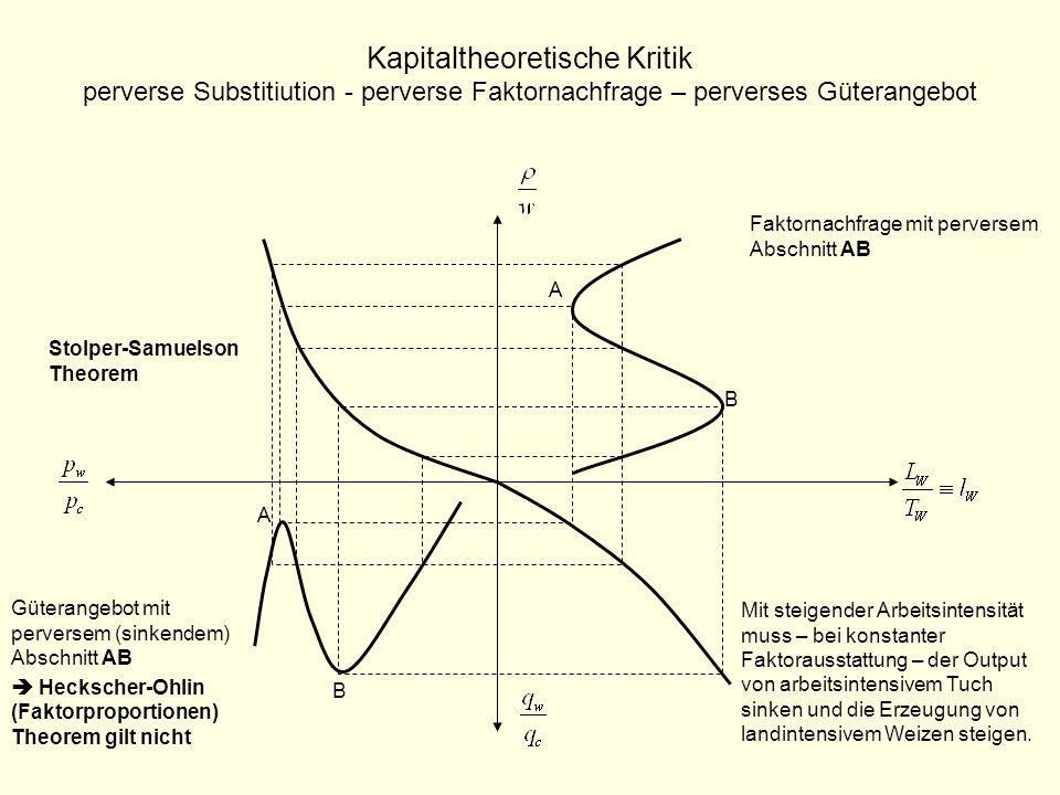 Kapitaltheoretische Kritik perverse Substitiution - perverse Faktornachfrage – perverses Güterangebot