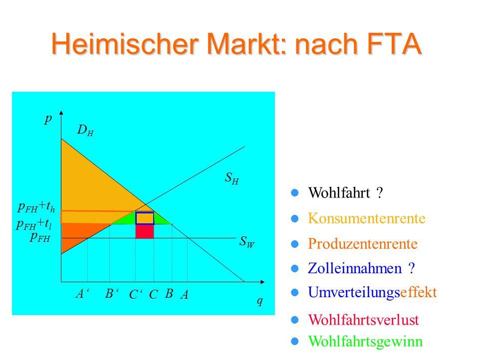 Heimischer Markt: nach FTA