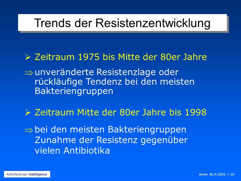Trends der Resistenzentwicklung