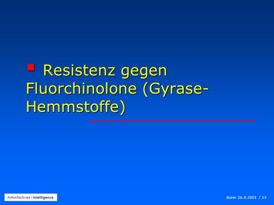 Resistenz gegen Fluorchinolone (Gyrase-Hemmstoffe)