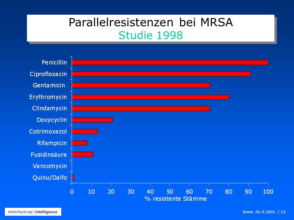 Parallelresistenzen bei MRSA