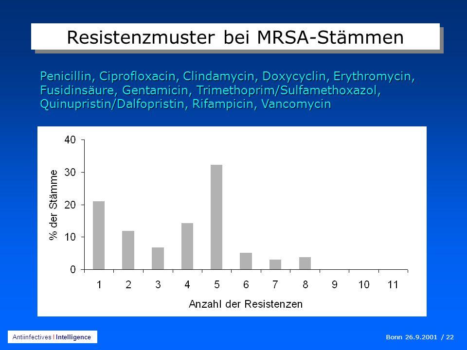 Resistenzmuster bei MRSA-Stämmen