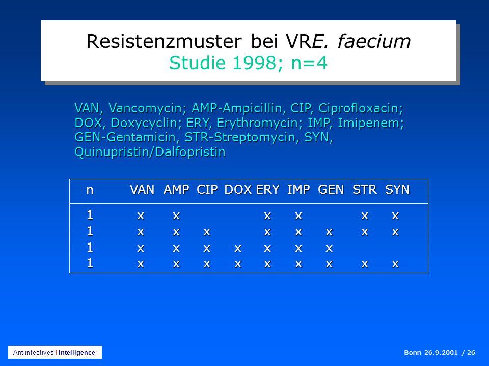 Resistenzmuster bei VRE. faecium Studie 1998; n=4