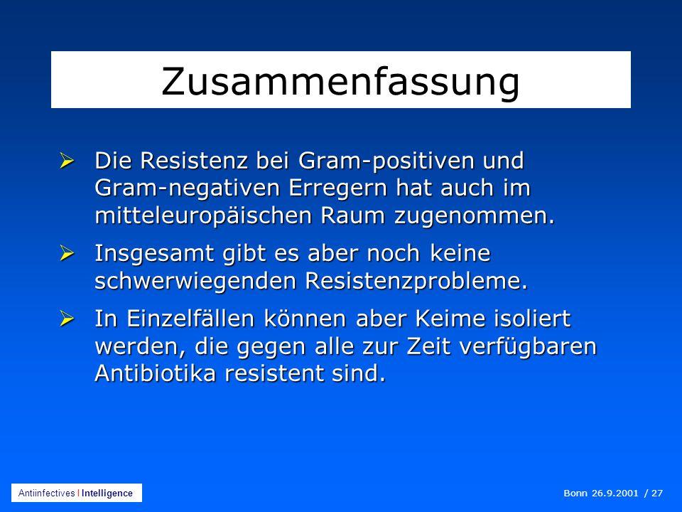 Zusammenfassung Die Resistenz bei Gram-positiven und Gram-negativen Erregern hat auch im mitteleuropäischen Raum zugenommen.