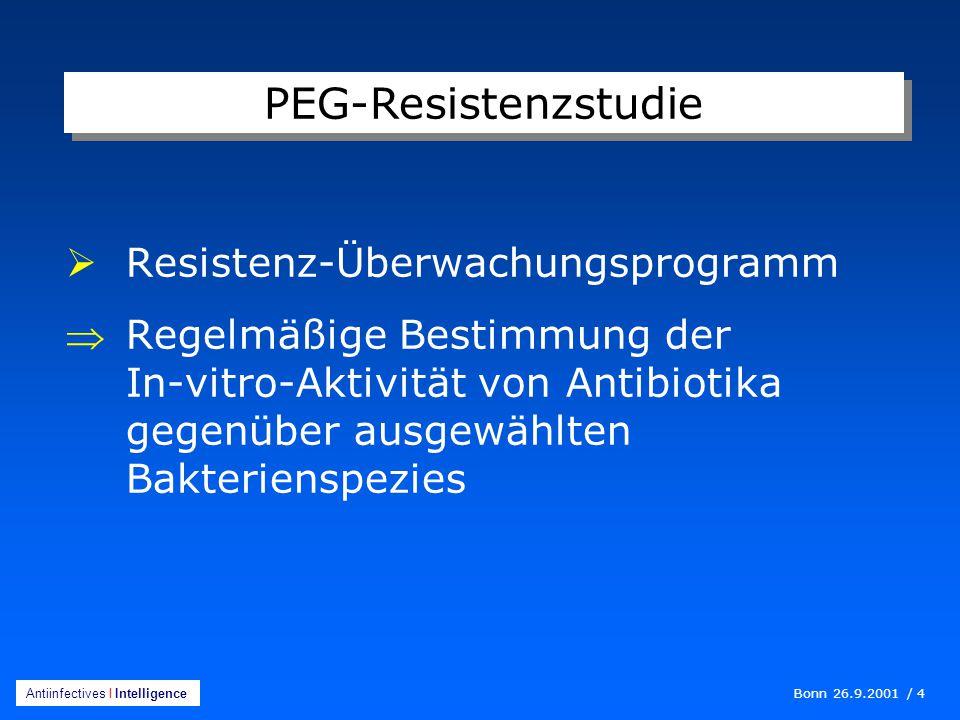 PEG-Resistenzstudie Resistenz-Überwachungsprogramm