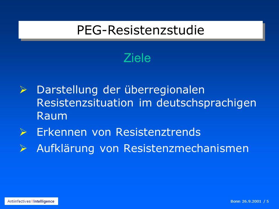 PEG-Resistenzstudie Ziele