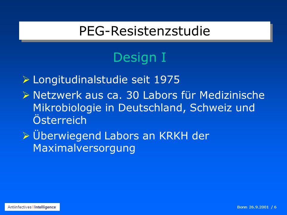 PEG-Resistenzstudie Design I Longitudinalstudie seit 1975