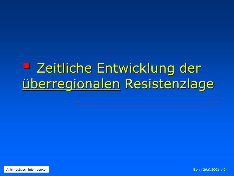 Zeitliche Entwicklung der überregionalen Resistenzlage