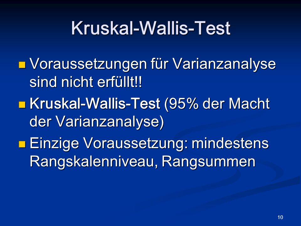 Kruskal-Wallis-Test Voraussetzungen für Varianzanalyse sind nicht erfüllt!! Kruskal-Wallis-Test (95% der Macht der Varianzanalyse)