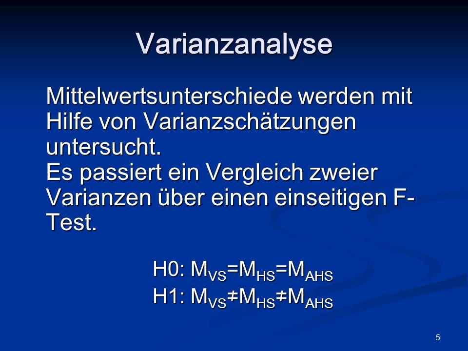Varianzanalyse Mittelwertsunterschiede werden mit Hilfe von Varianzschätzungen untersucht.