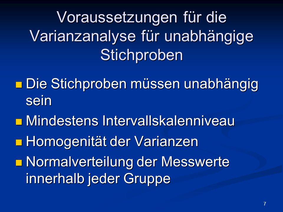 Voraussetzungen für die Varianzanalyse für unabhängige Stichproben