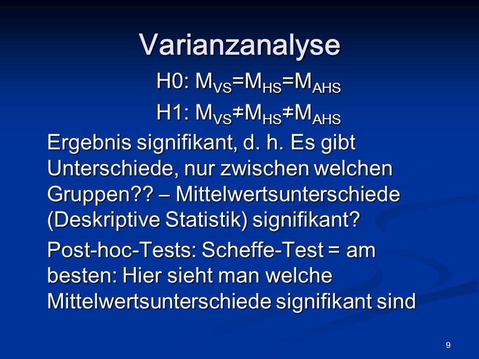 Varianzanalyse H0: MVS=MHS=MAHS H1: MVS≠MHS≠MAHS