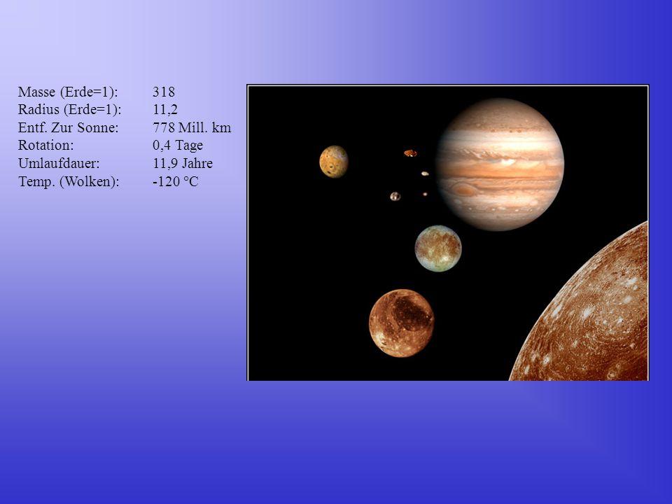 Masse (Erde=1): 318 Radius (Erde=1): 11,2. Entf. Zur Sonne: 778 Mill. km. Rotation: 0,4 Tage. Umlaufdauer: 11,9 Jahre.