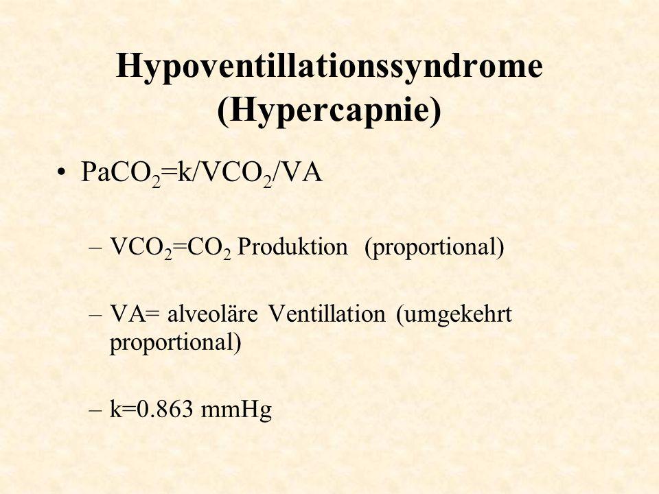 Hypoventillationssyndrome (Hypercapnie)