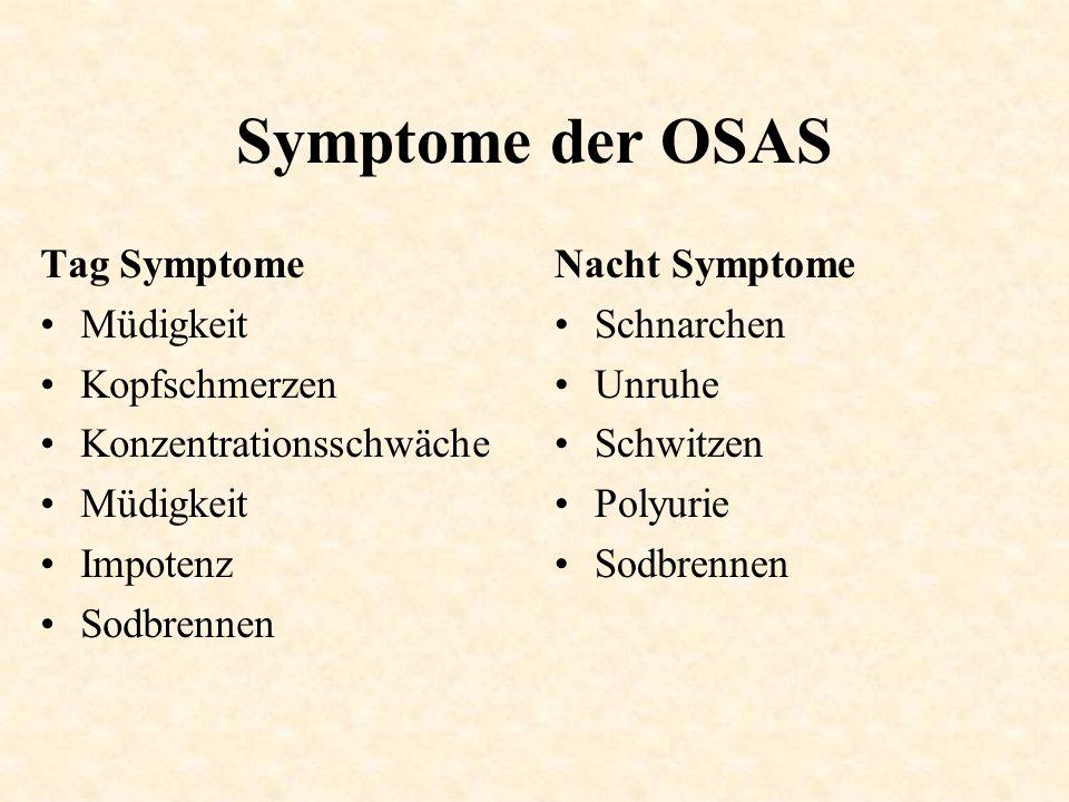 Symptome der OSAS Tag Symptome Müdigkeit Kopfschmerzen