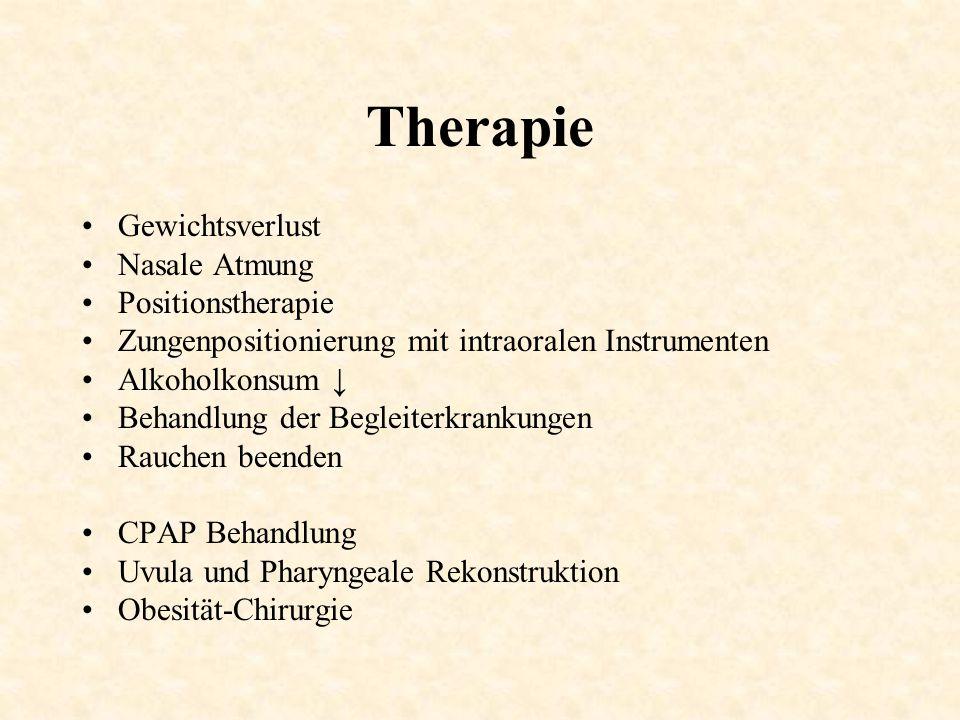 Therapie Gewichtsverlust Nasale Atmung Positionstherapie