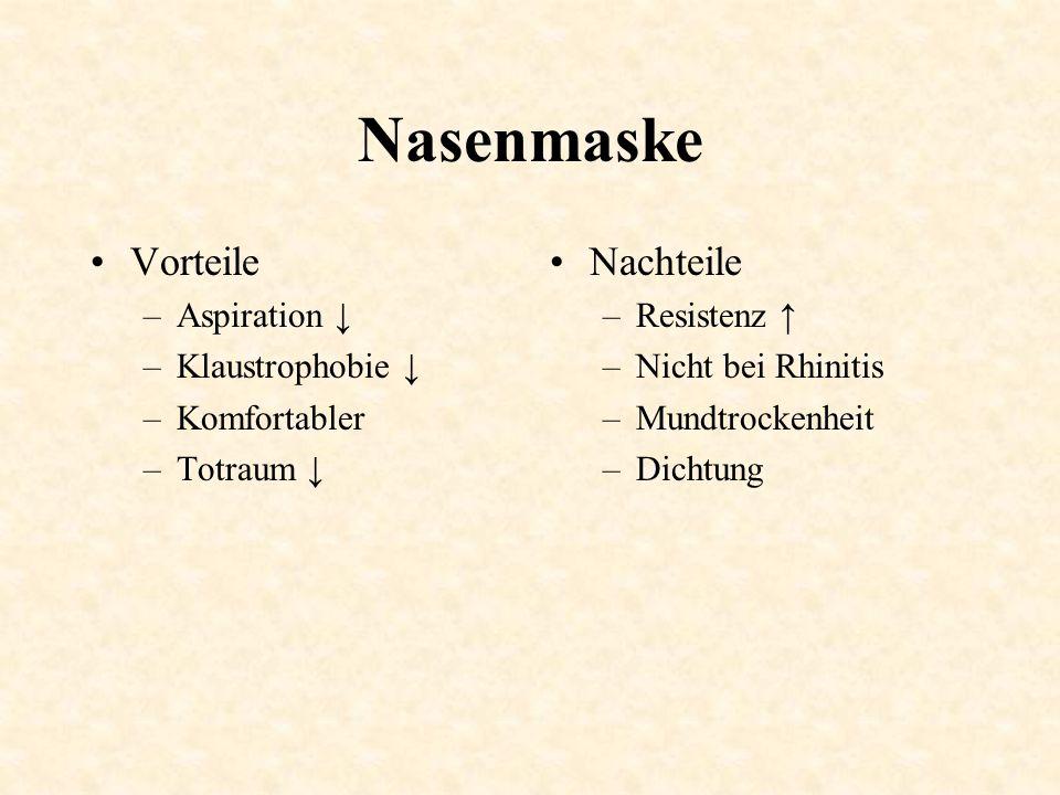 Nasenmaske Vorteile Nachteile Aspiration ↓ Klaustrophobie ↓