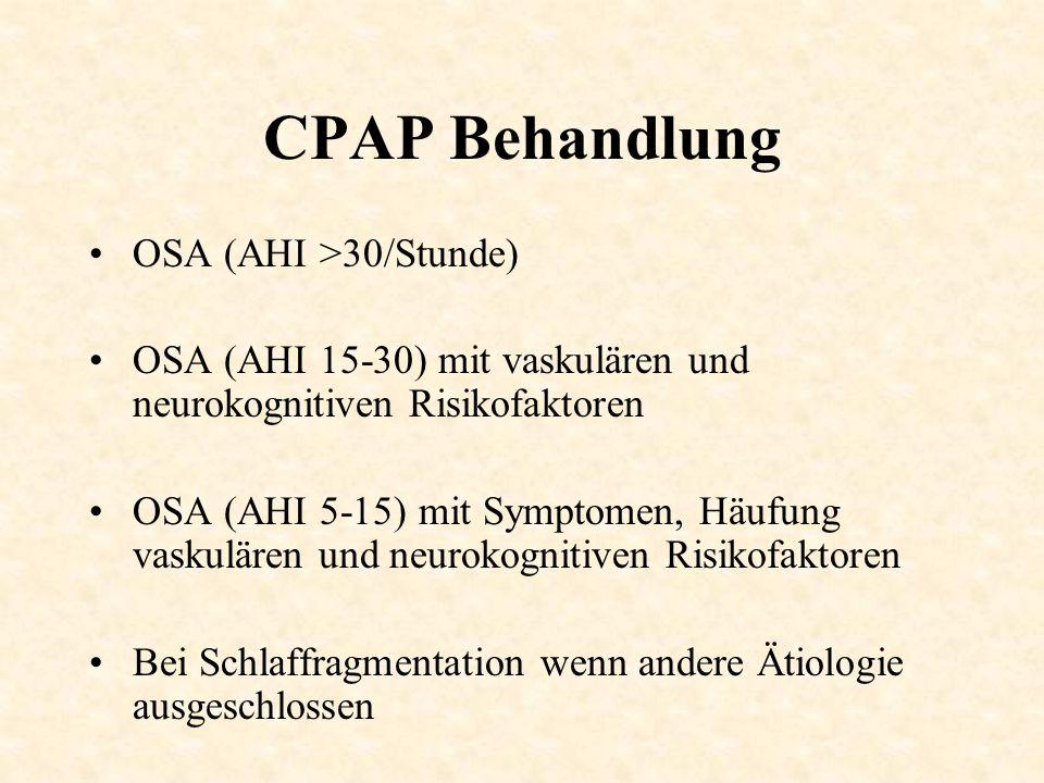 CPAP Behandlung OSA (AHI >30/Stunde)
