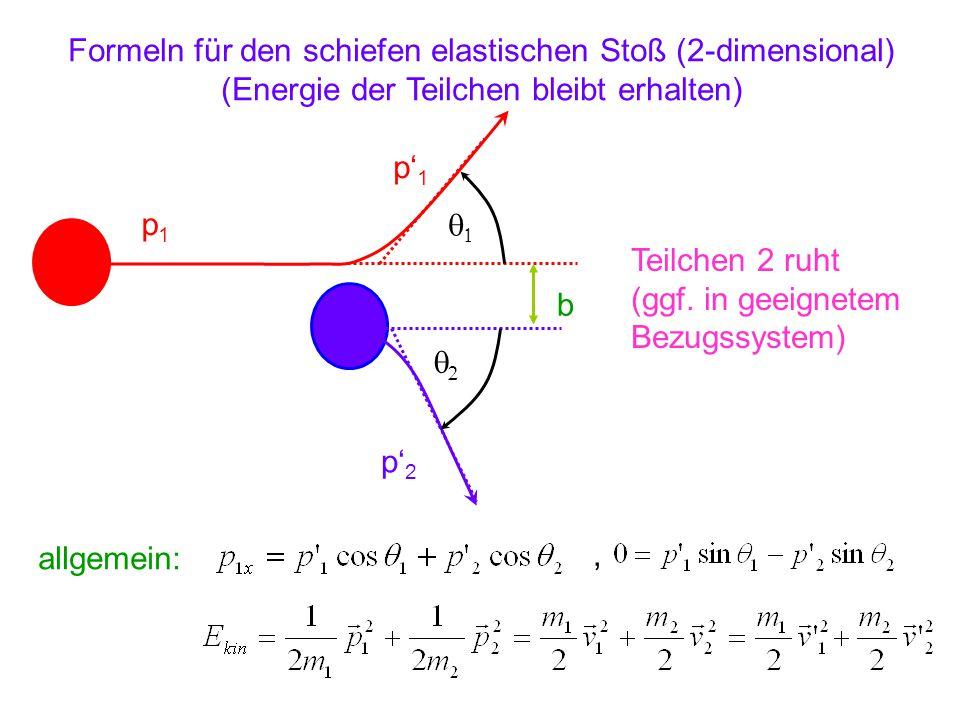 Formeln für den schiefen elastischen Stoß (2-dimensional)