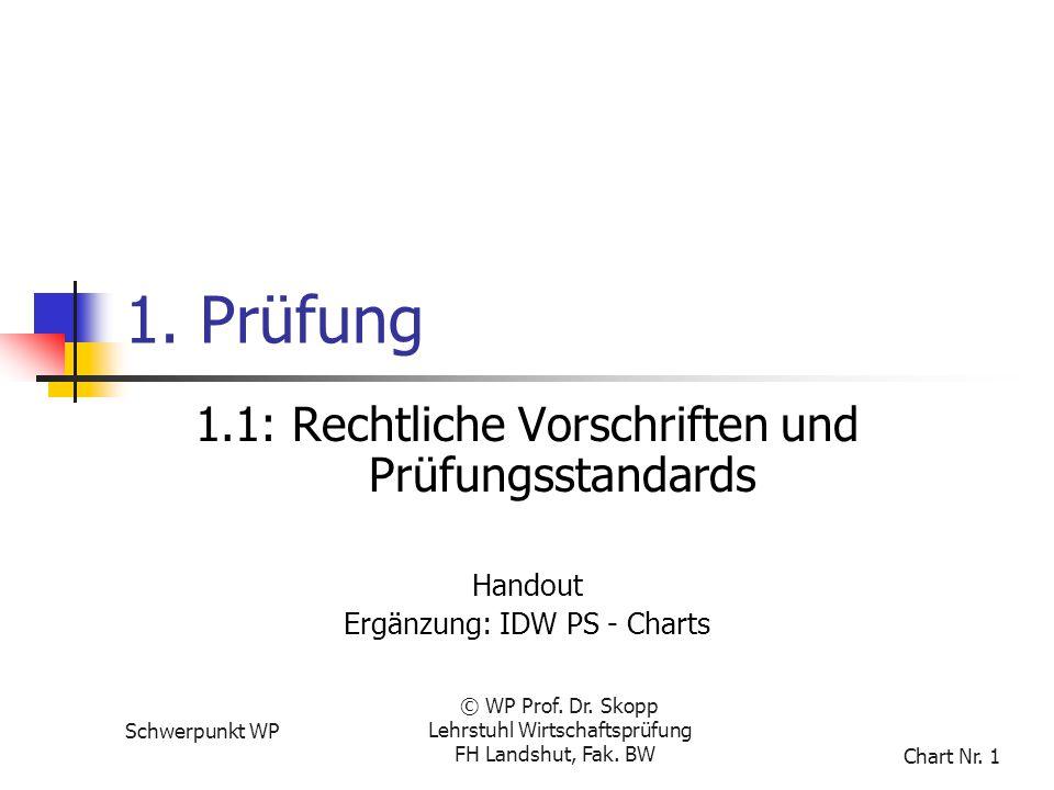 1. Prüfung 1.1: Rechtliche Vorschriften und Prüfungsstandards Handout