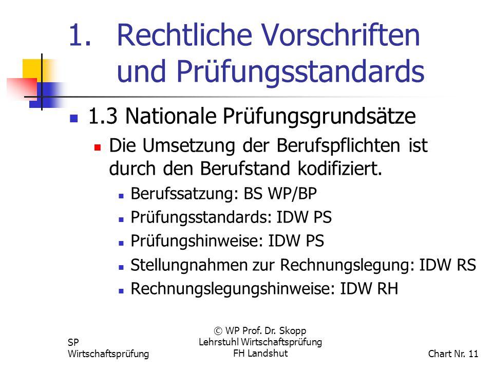 1. Rechtliche Vorschriften und Prüfungsstandards