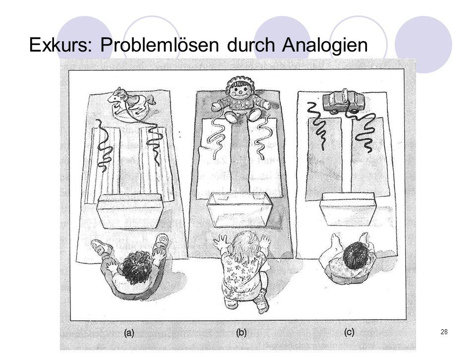 Exkurs: Problemlösen durch Analogien