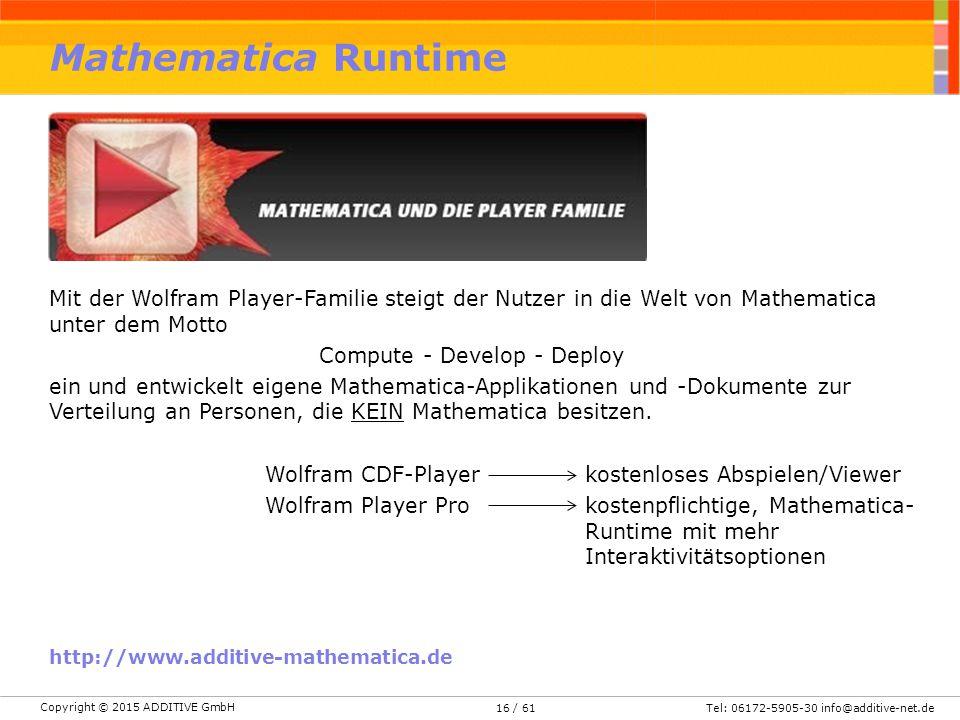 Compute - Develop - Deploy