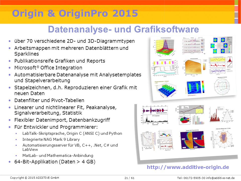Datenanalyse- und Grafiksoftware
