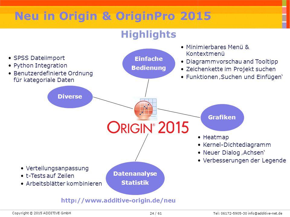 Neu in Origin & OriginPro 2015