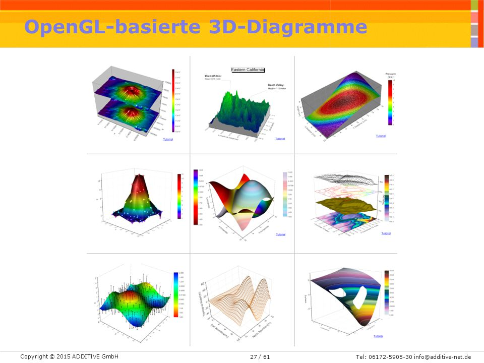 OpenGL-basierte 3D-Diagramme