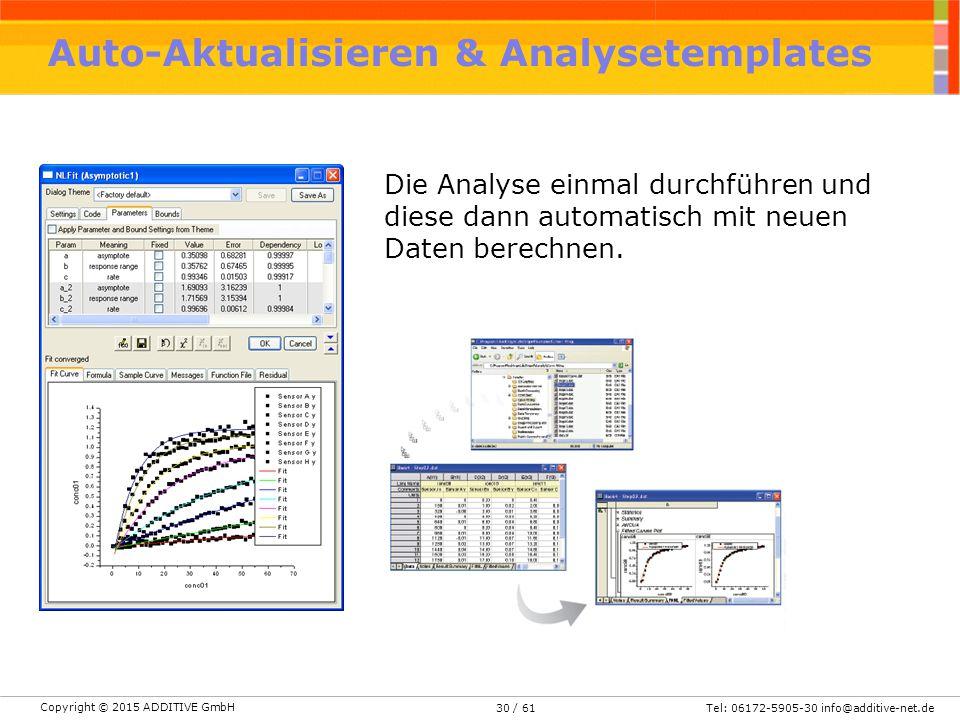 Auto-Aktualisieren & Analysetemplates
