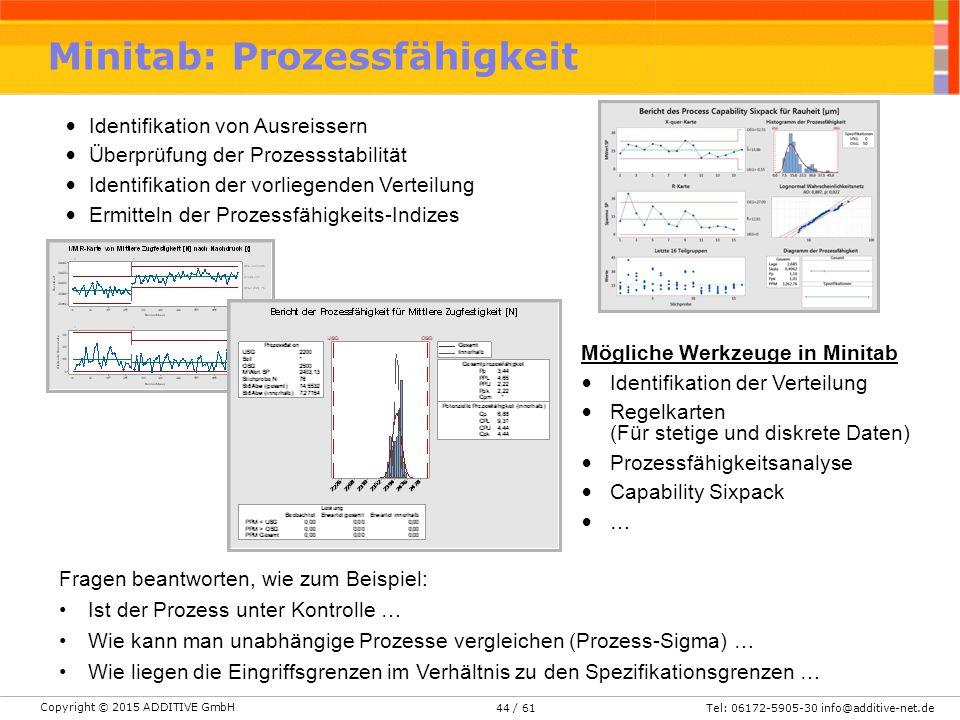 Minitab: Prozessfähigkeit
