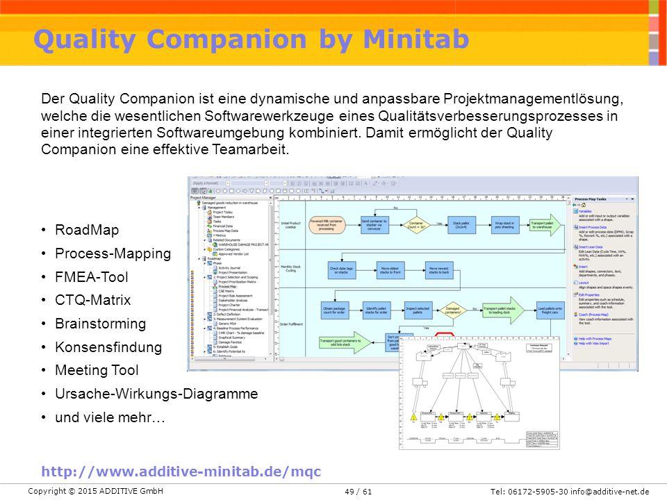 Quality Companion by Minitab
