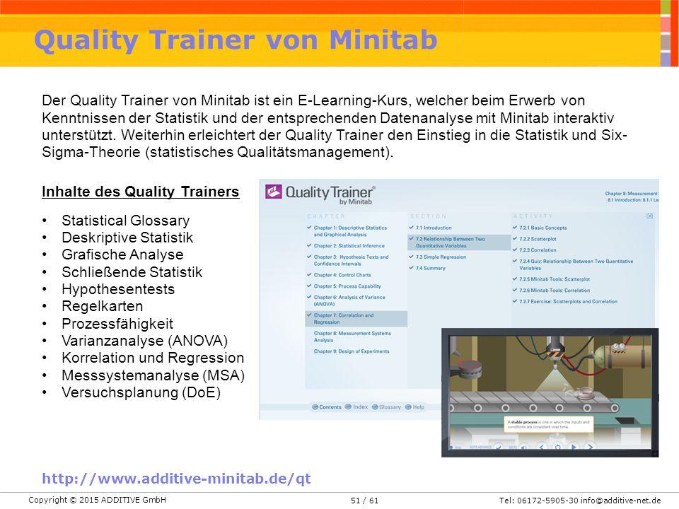 Quality Trainer von Minitab