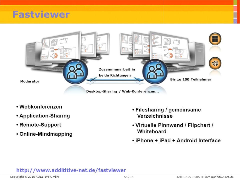 Fastviewer • Webkonferenzen • Application-Sharing