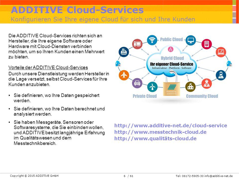 ADDITIVE Cloud-Services Konfigurieren Sie Ihre eigene Cloud für sich und Ihre Kunden