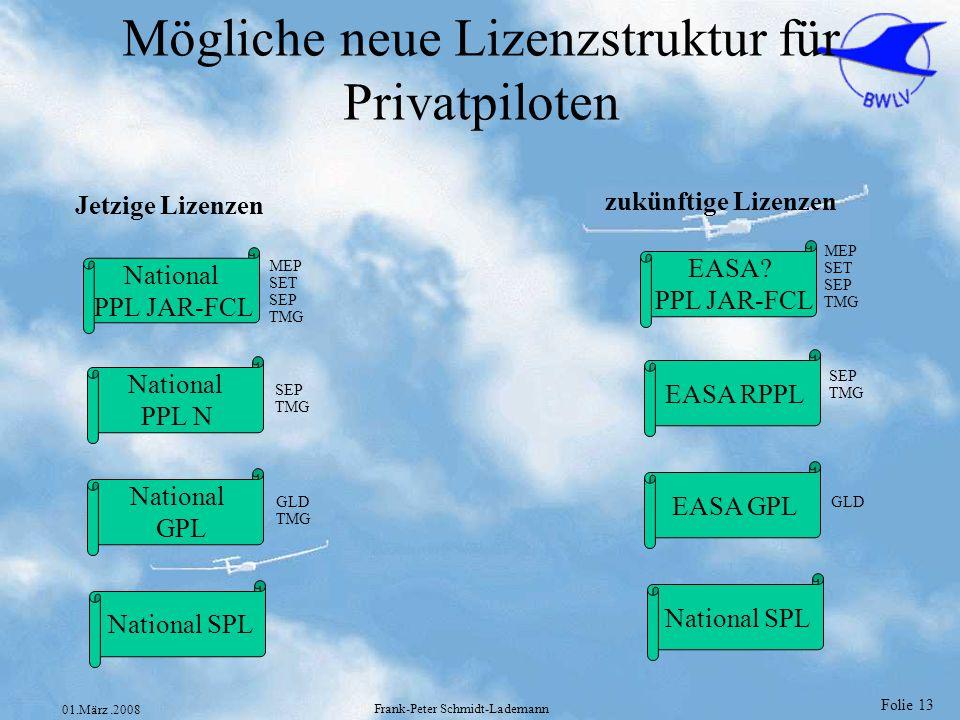 Mögliche neue Lizenzstruktur für Privatpiloten