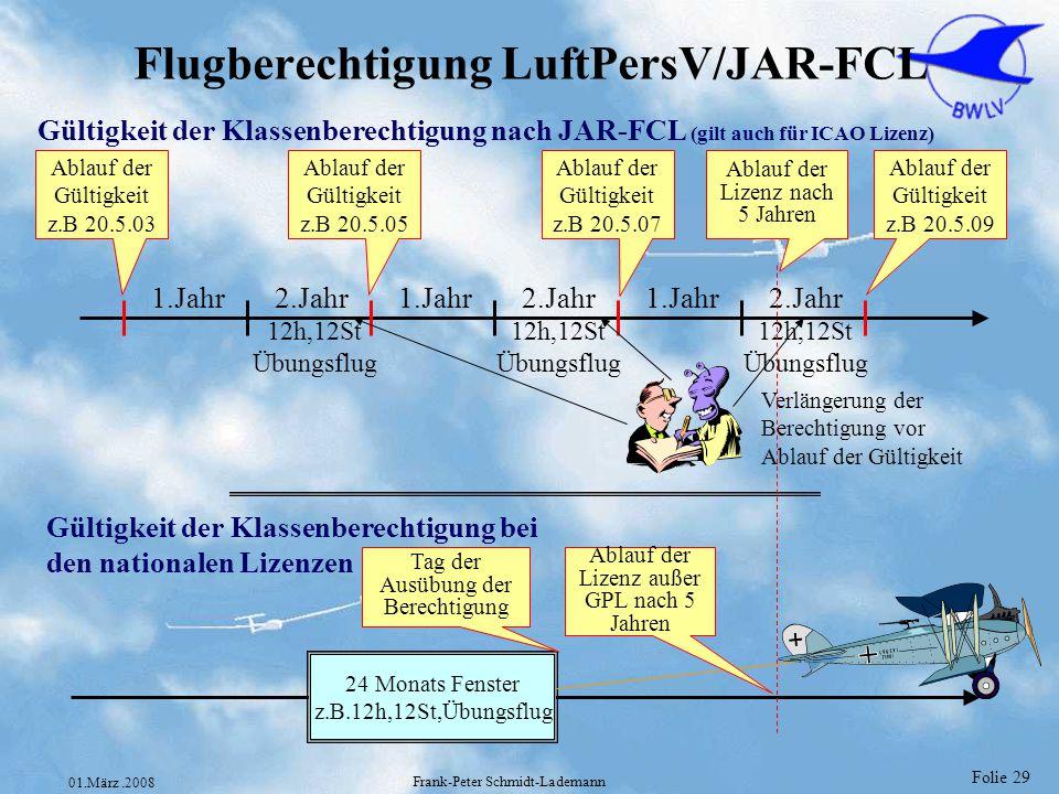 Flugberechtigung LuftPersV/JAR-FCL
