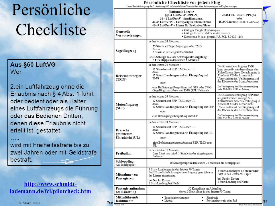 Persönliche Checkliste