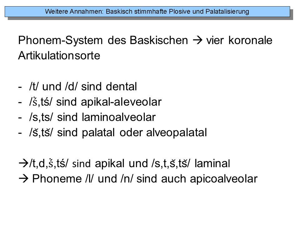Phonem-System des Baskischen  vier koronale
