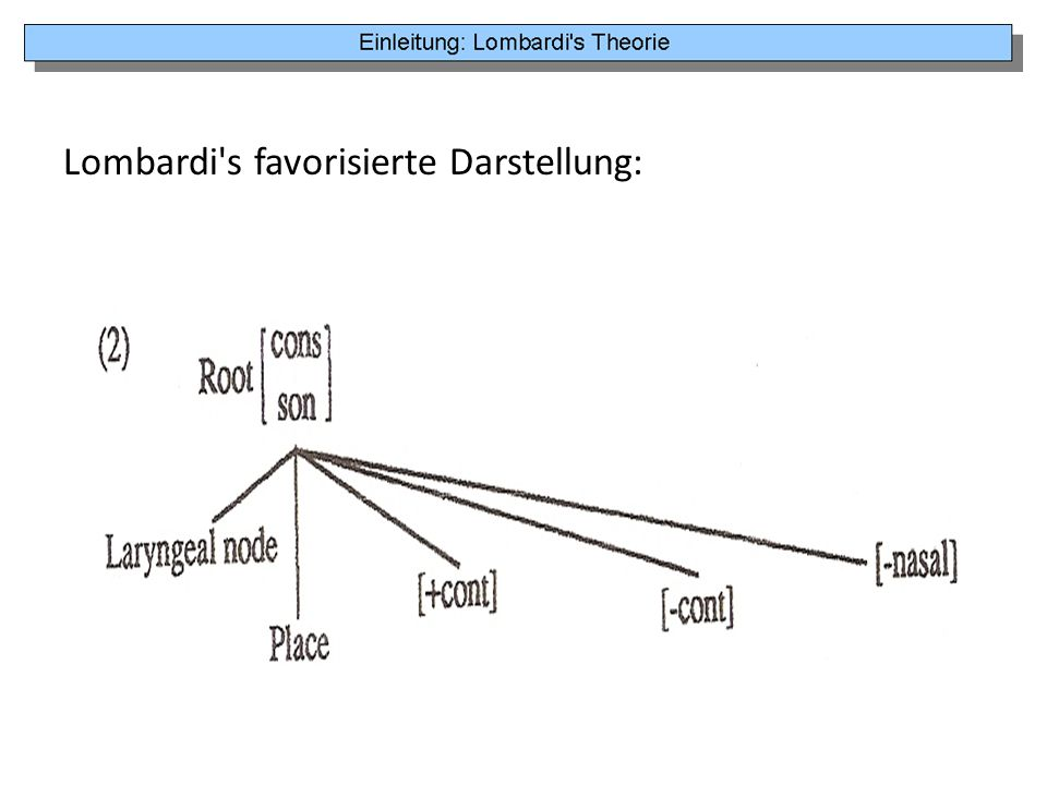 Lombardi s favorisierte Darstellung: