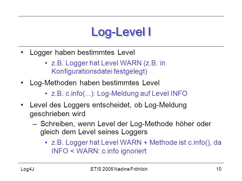 Log-Level I Logger haben bestimmtes Level