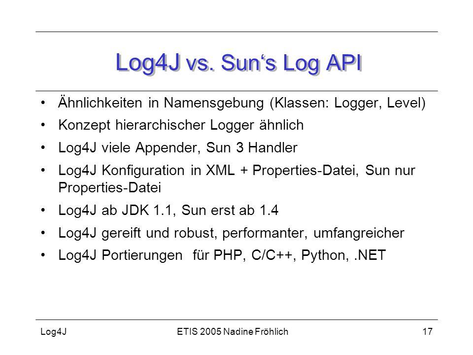 Log4J vs. Sun's Log API Ähnlichkeiten in Namensgebung (Klassen: Logger, Level) Konzept hierarchischer Logger ähnlich.