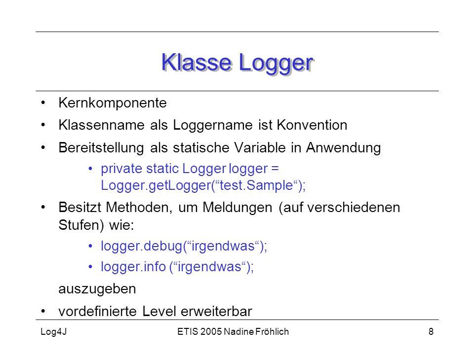 Klasse Logger Kernkomponente Klassenname als Loggername ist Konvention