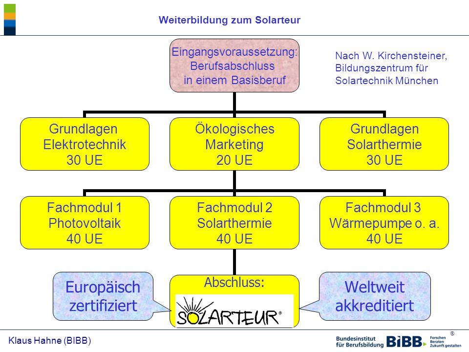 Weiterbildung zum Solarteur