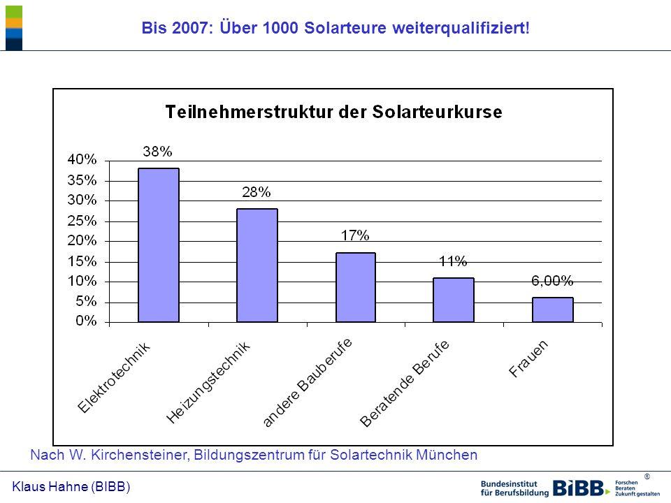 Bis 2007: Über 1000 Solarteure weiterqualifiziert!