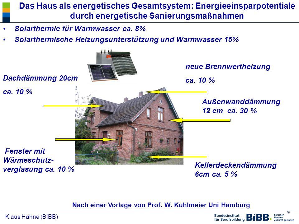 Das Haus als energetisches Gesamtsystem: Energieeinsparpotentiale durch energetische Sanierungsmaßnahmen