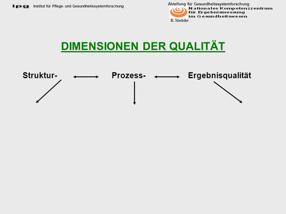 DIMENSIONEN DER QUALITÄT