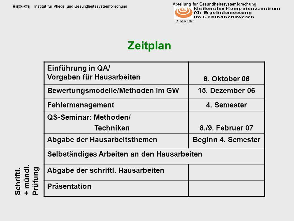 Zeitplan Einführung in QA/ Vorgaben für Hausarbeiten 6. Oktober 06